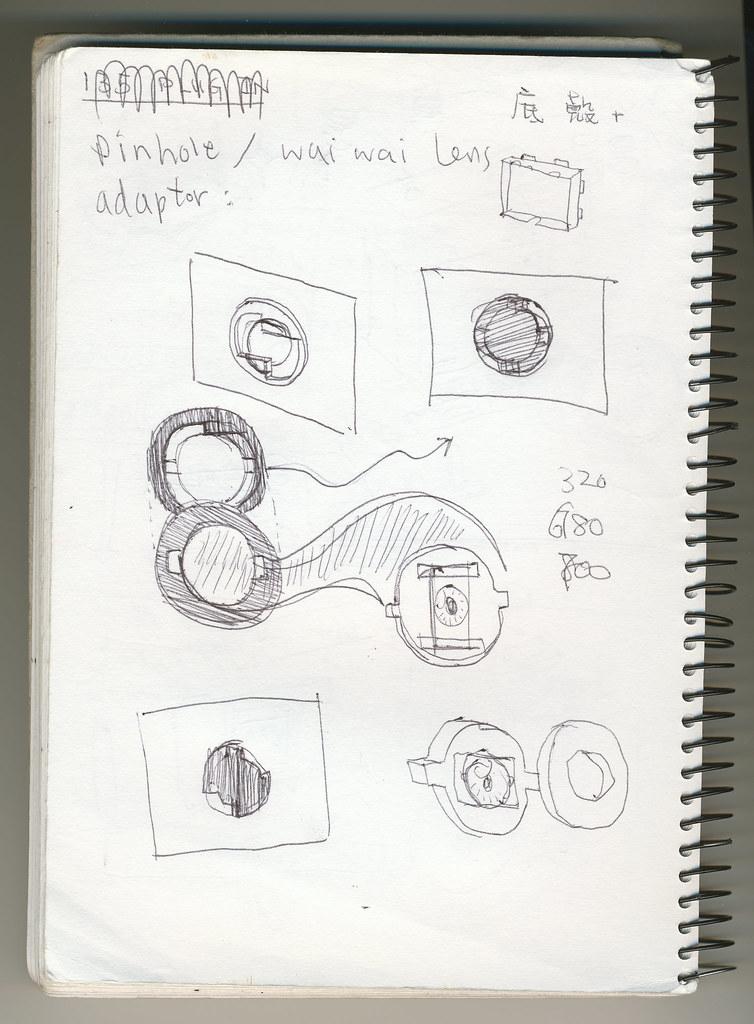 lensAdaptor