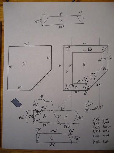 2.) Diagram