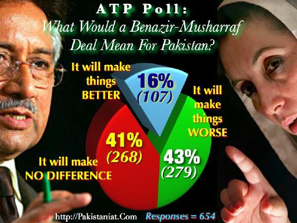 Benazir-Musharraf-Deal-Pakistan