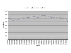 immagine2ik4 (termometropolitico) Tags: tasse politica deficit pil lavoro grafici economica macroeconomia
