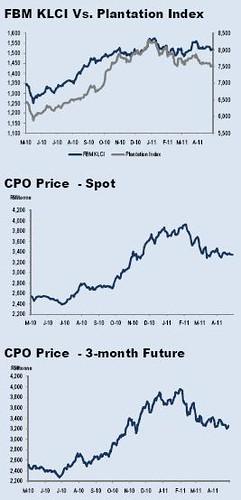 CPO 11-05-2011