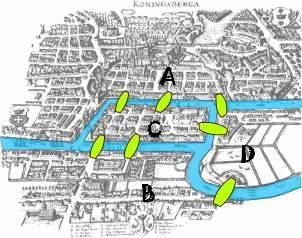 Königsberg y sus puentes