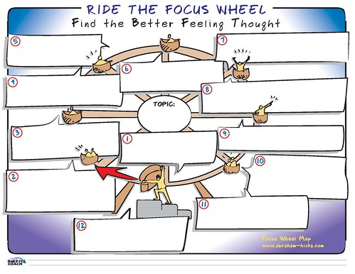 Christina Merkley - Ride the Focus Wheel