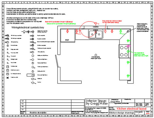Residential Building Planning Drawing And Code Requirements