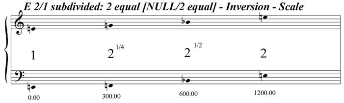 EOctaveSubdivided2Equal-NULL2EqualInversion