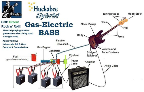 Huckabee's Hybrid Gas-Electric Bass