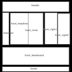 苦勞網首頁設計 layout