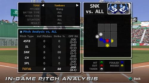 MLB 2