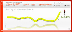 SurfCityMarathon-Week6 Nike+ Reading