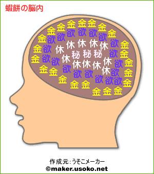 蝦餅的腦內組成