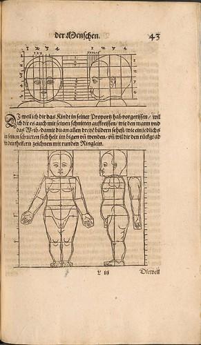 Perspectiva (Lautensack) 1564 i