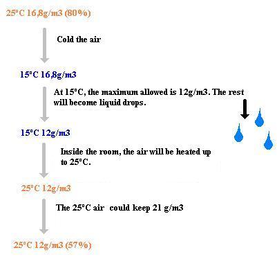 aire acondicionado-3