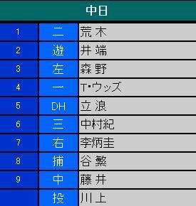 2007年度日本シリーズ第一戰中日先發陣容