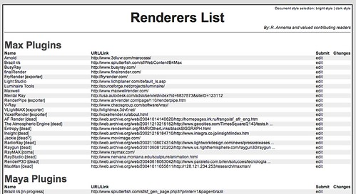 Renderers List