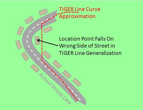Shape Generalization Can Cause Errors in Digital Map Locations