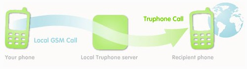 Use Truphone to make Wi Fi phone calls when you're out and about