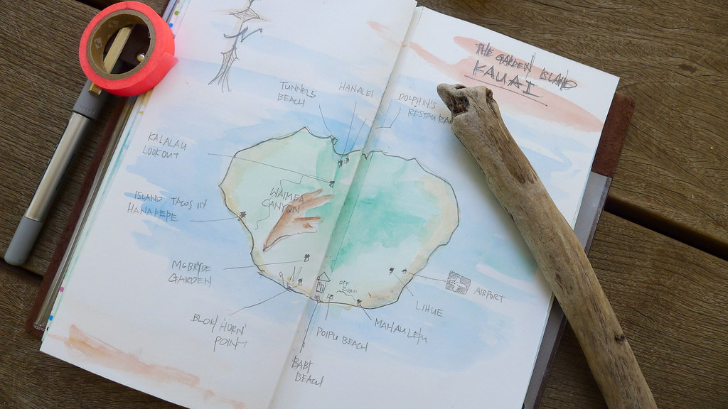Hawaii memory on Traveler's Notebook