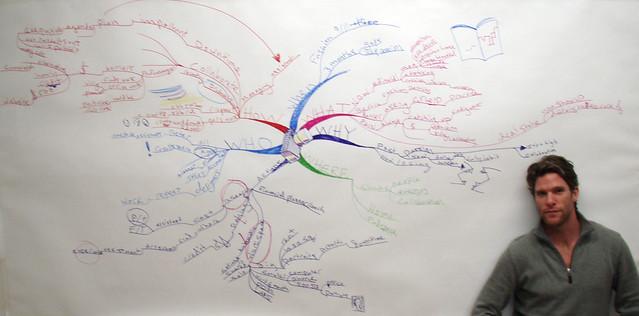 Business Map for Peter Murdock/By Jonny Goldstein