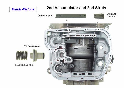 47rh 3 pin wiring diagram p1740 tcc or o d solenoid page 2 dodgetalk dodge  p1740 tcc or o d solenoid page 2 dodgetalk dodge