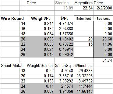 Metal Price Calculator