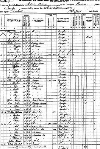 1870 Tennessee census of Davidson County with Hardy and Francis Perry part 2