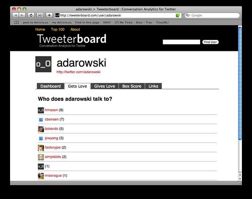 Tweeterboard: Gets Love