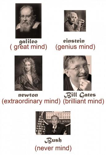 Gênios de todos os tempos