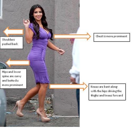 Kim Kardashian Heel Posture