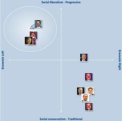 electoral-compass-1