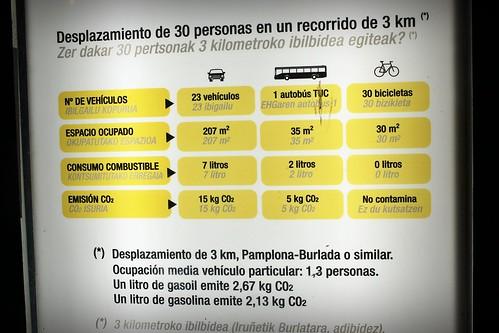 En una parada de autobus en Pamplona