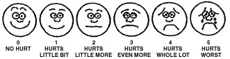 Pain Faces Scale