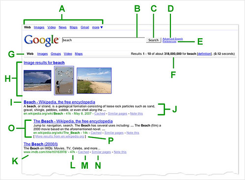 Google Integrated Results