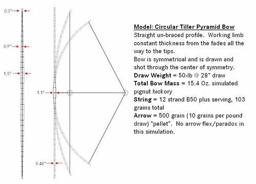 Longbow Airbow Virtual Build Along Paleoplanet