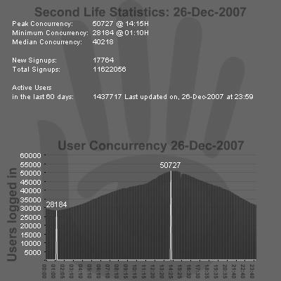 SL Stats 26-12-2007