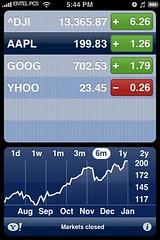 iPhone Stocks