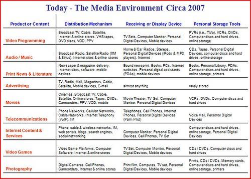 Media Metrics #1: Introduction & Analytical Framework