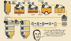 brewing-process-big-02