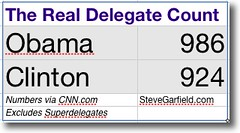 The Real Delegate Count