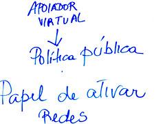"""texto escrito numa toalha de mesa: """"apoiador virtual > política pública; papel de ativar redes"""""""