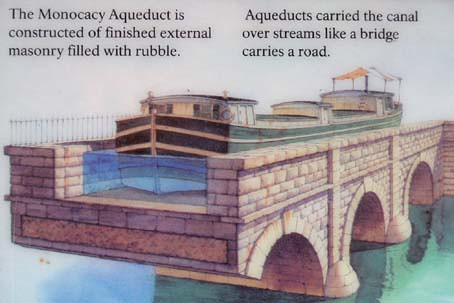 MonocacyAqueduct4