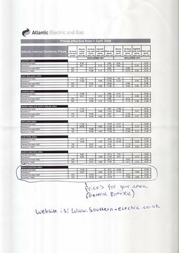 price atlantic electricity