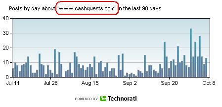 Cashquests_Links