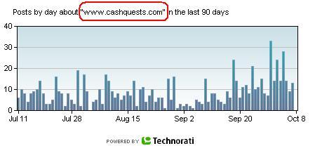 Cashquests_Links