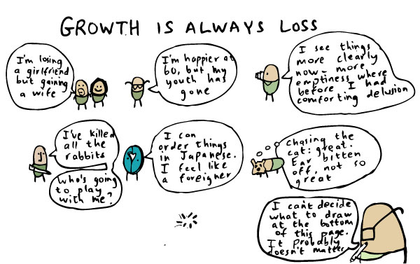 growth-is-always-loss