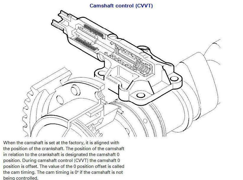 s80 t6 engine diagram wiring diagram 1999 Volvo S70 Wiring-Diagram volvo s80 2 9 engine diagram wiring diagramvolvo s80 ignition wiring diagram wiring diagram1999 volvo wiring