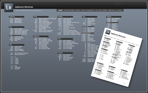 Adobe Photoshop Lightroom Cheat Sheets