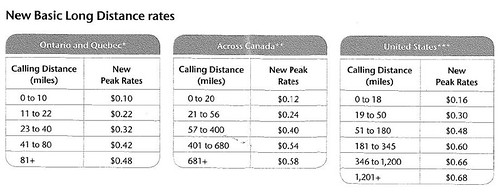 Bell Long Distance Flyer - New Rates