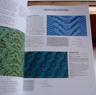 Knitting Pattern Books Big Book of Knitting Stitch