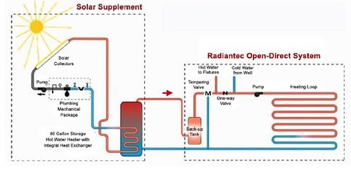 Radiantec _ SolarOptionII