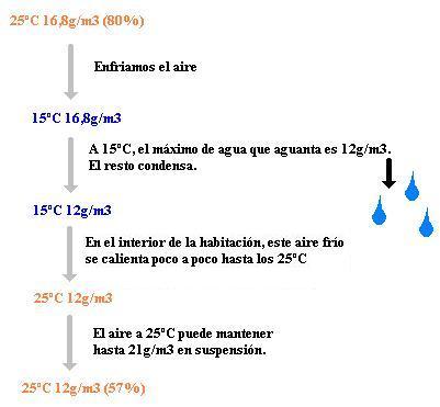aire acondicionado-2